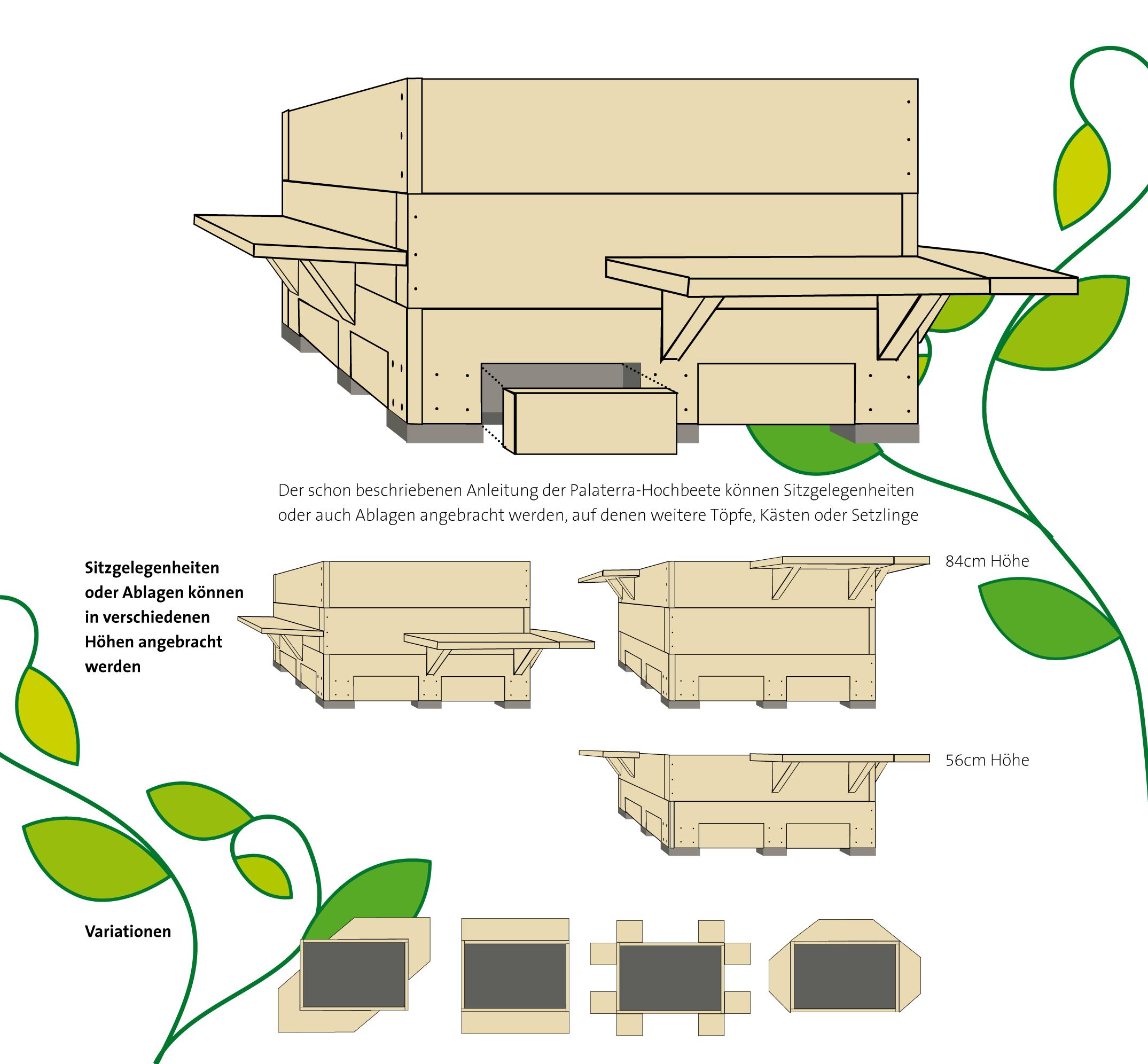 Bauanleitung – Hochbeete auf Paletten – Initiative Essbares ...
